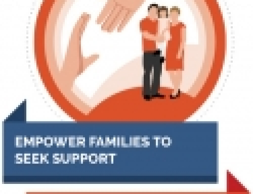 QIC-AG is Empowering Adoptive Families to Seek Support